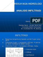 05 Analisis Infiltrasi