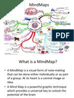mindmaps-101221102049-phpapp02