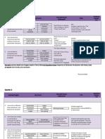 rhsenglish9curriculummap2016-2017
