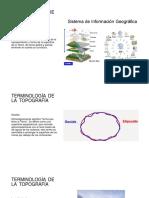Terminología topográfica