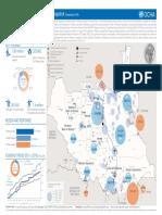 20170125 South Sudan Humanitarian Snapshot December
