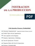 Ad. de La Produccion