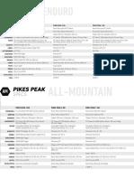 INFO Pikes Peak