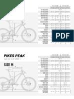 Geometrie Pikes Peak