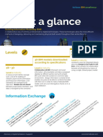 BIM at a Glance by The BIMstitute