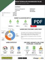 2017-18 Ward Budget Brief