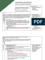 0. Assessment Guideline