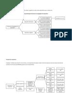 Imperativo - esquematização do imperativo