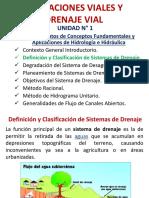 [2] Definición y Clasificación Sistemas Drenaje