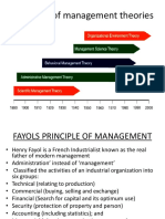 evolution of managment theories