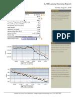 National Luxury Housing Market Report
