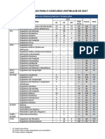 Tabela de Vagas Vestibular 2017
