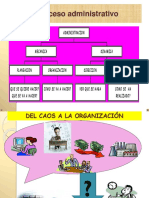 Tema 07 La Organizacion P 1