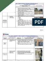 AST-D-BT 016 Apertura y Cierre de Zanja en Conexiones Subterraneas en B.T