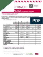 Axe j - Info Trafic Orleans-Vierzon-Argenton Sur Creuse (Limoges) Du 30 06 2017