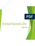 B-Schools Placements 2016