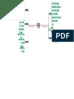 EDFAR M.pdf