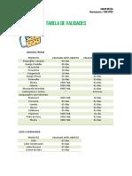 Tabela de Validades
