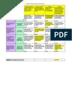 portfolioself-assessmentrubriccompleted