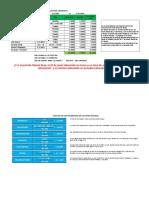 Hoja Excel Para El Cálculo Del Costo de Horas Hombre (Ing. Jorge Blanco) CivilGeeks.com