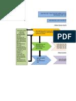 Plantilla Caracterización de Procesos