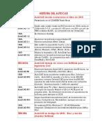 Historia Del Autocad