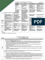 9th-10th info-explan rubric