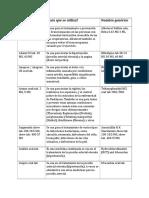 Algunos fármacos eliminados de la lista de medicamentos de ASES