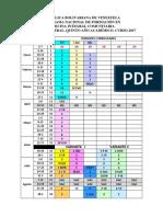 esquema docente mic 2017