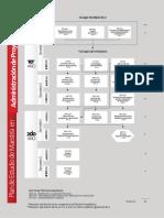 Maestría en Administración de Proyectos.pdf