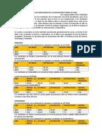 Análisis de La Ece 2016