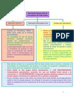 Psicología de la Publicidad  Mapa Conceptual, Act 3