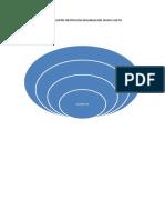 0 Grafico Relacion Entre Institucion Organizacion Grupo Sujeto