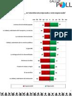 Encuesta favorabilidad y desfavorabilidad Gallup 2017
