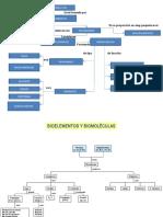 2-Biomoléculas.pptx