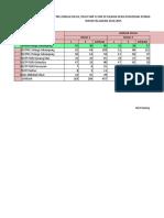 Data Siswa Smp & Smk & Tk