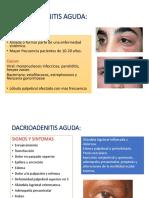 Patologia Inflamatoria de Glandula Lagrimal