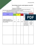 Formatos Español y Matemáticas Cte