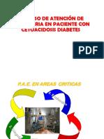 CTA DBM (1)