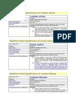 Vacancy Eligibility Criteria New 2017