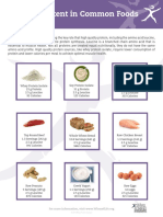 High Quality Protein Leucine Content in Common Foods