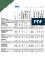 Little Greek Nutrition Info on 1 Sheet