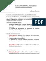 Componentes de La Relación Entre El Profesional de Enfermería y El Sujeto de Atención