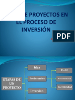 Ciclos de los proyectos