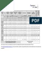 Tabela de Trac3a7os de Concreto