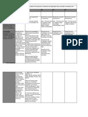 Agile Delivery pdf | Agile Software Development | Scrum (Software