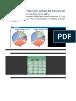 Crecimiento y Panorama General Del Mercado de Los Poliuretanos en América Latina