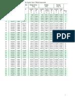 Tablas Agua.pdf