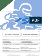 Manuale Proprietario r1 2004