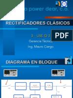 03b-Rect Scr Use-id2 Ver 2
